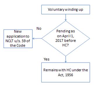 2013 pdf act mca companies